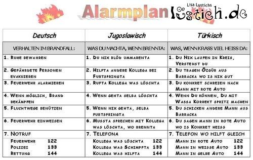 Jugoslawisch Deutsch