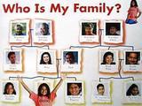 Meine kleine Familie