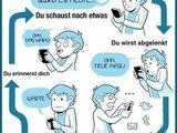 Das Smartphoneproblem